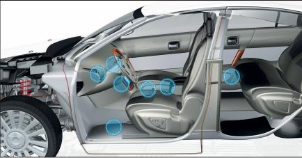 图 1:TPE 在汽车内饰中的应用前景