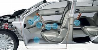 图1 TPE在汽车内饰领域的可能应用